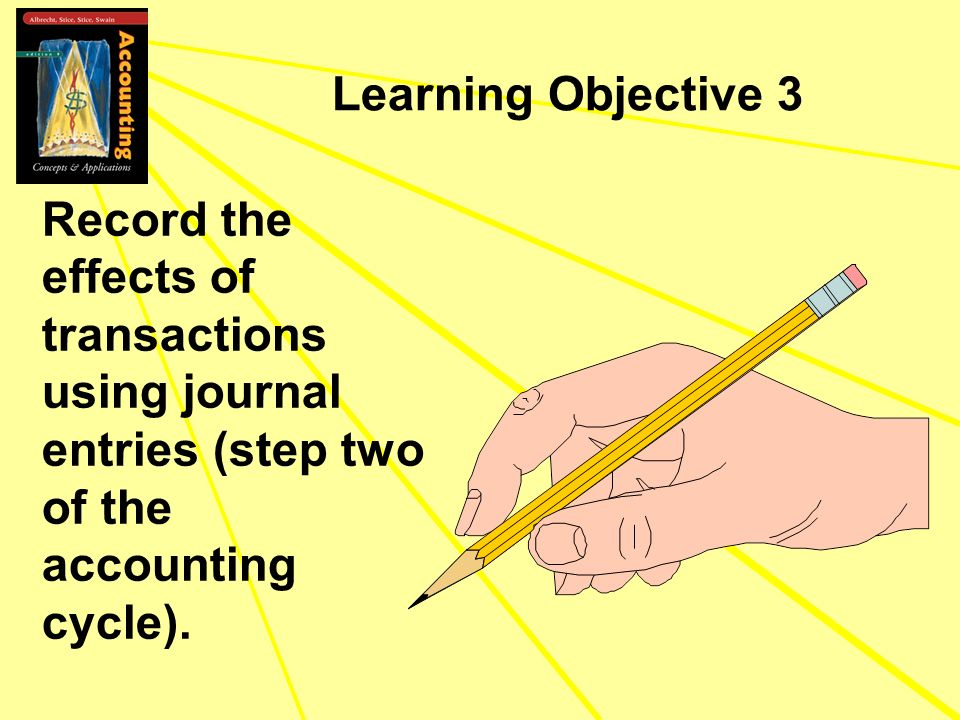 Learning Objective 3 Record the effects of transactions using journal entries (step two of the accounting cycle).