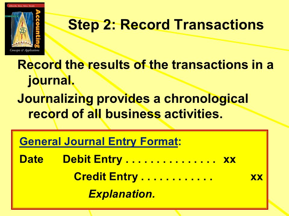 Step 2: Record Transactions