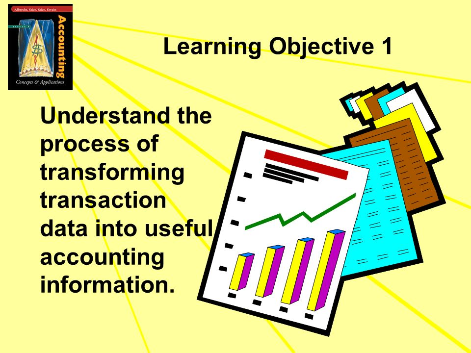 Learning Objective 1 Understand the process of transforming transaction data into useful accounting information.