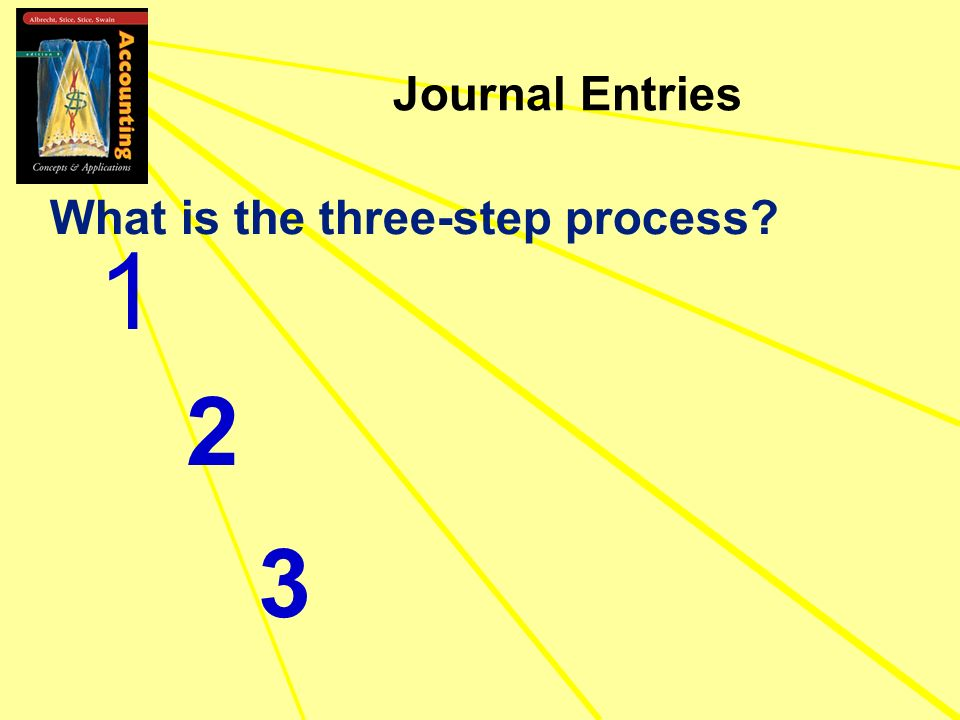Journal Entries What is the three-step process 1 2 3