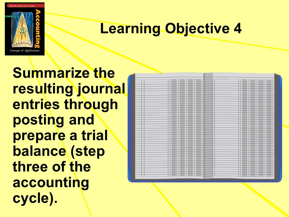 Learning Objective 4 Summarize the resulting journal entries through posting and prepare a trial balance (step three of the accounting cycle).