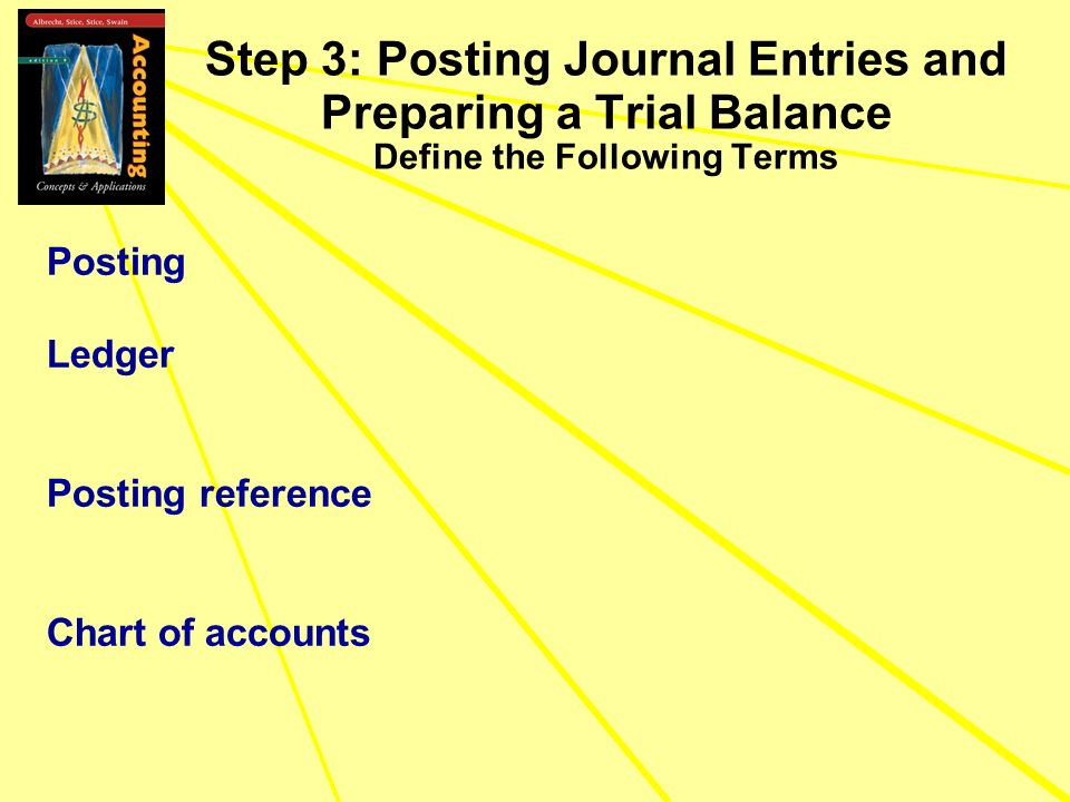 Step 3: Posting Journal Entries and Preparing a Trial Balance Define the Following Terms