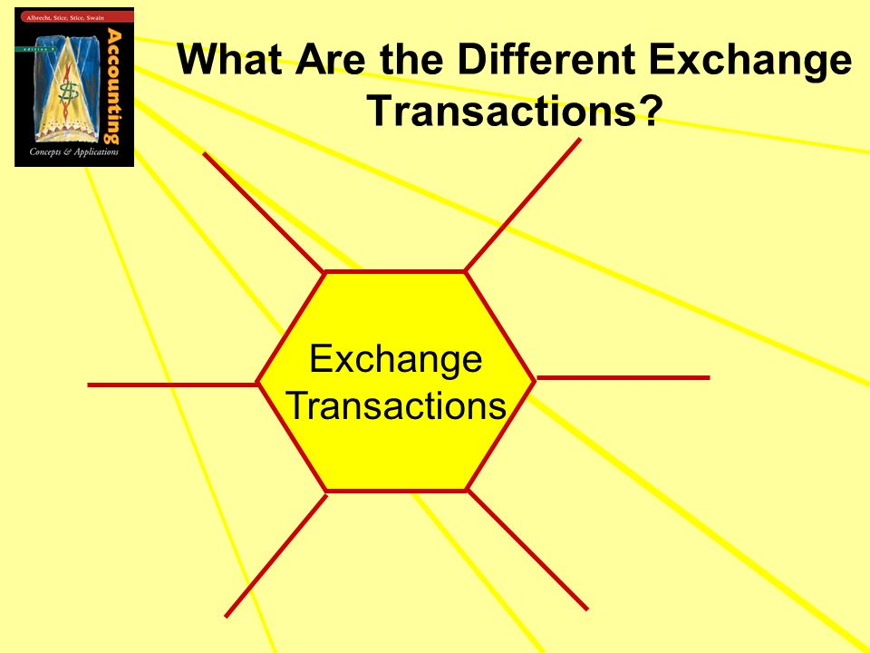 What Are the Different Exchange Transactions
