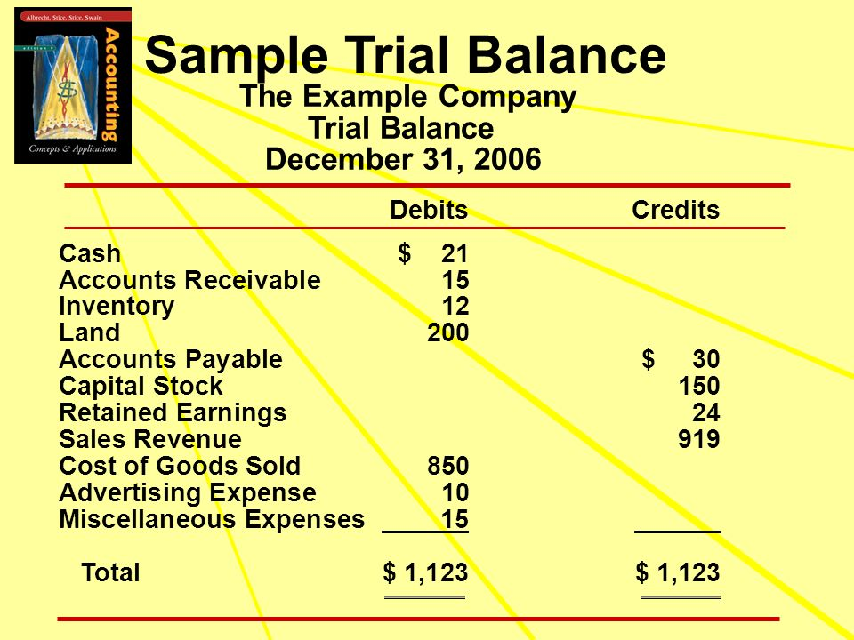 Sample Trial Balance The Example Company Trial Balance