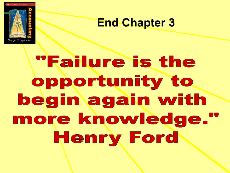End Chapter 3 Failure is the opportunity to begin again with more knowledge. Henry Ford