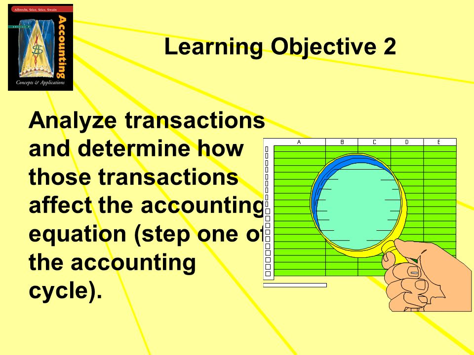 Learning Objective 2 Analyze transactions and determine how those transactions affect the accounting equation (step one of the accounting cycle).