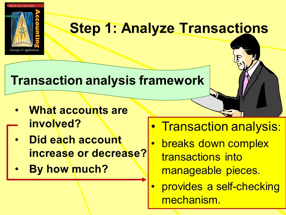 Step 1: Analyze Transactions