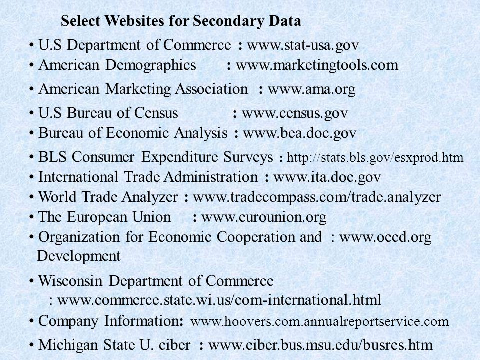 Select Websites for Secondary Data