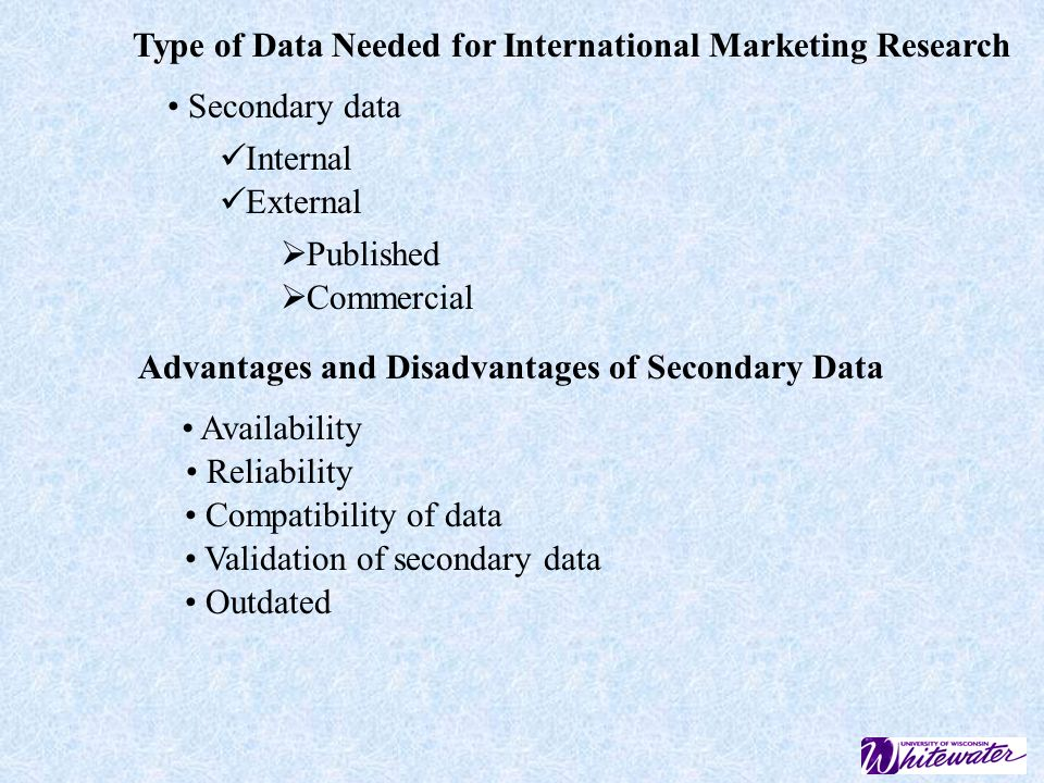 Type of Data Needed for International Marketing Research
