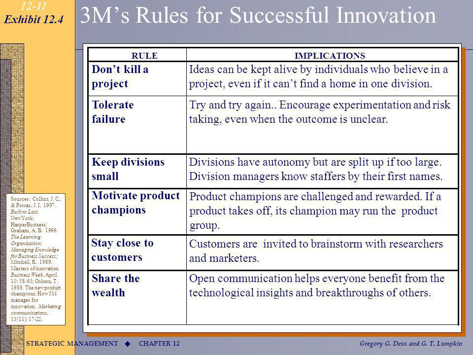 3M's Rules for Successful Innovation
