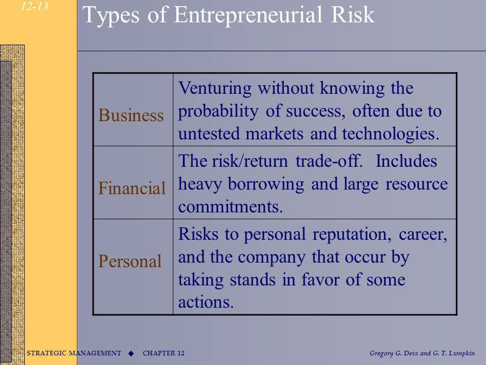 Types of Entrepreneurial Risk