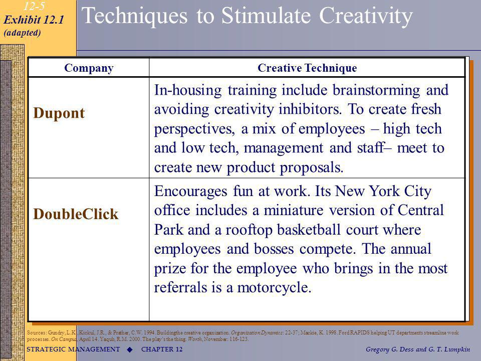 Techniques to Stimulate Creativity