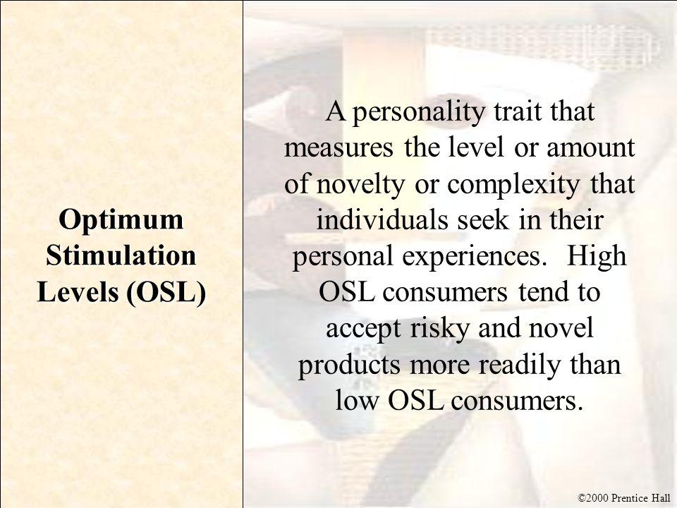 Optimum Stimulation Levels (OSL)