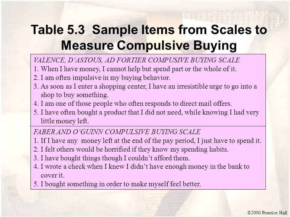 Table 5.3 Sample Items from Scales to Measure Compulsive Buying