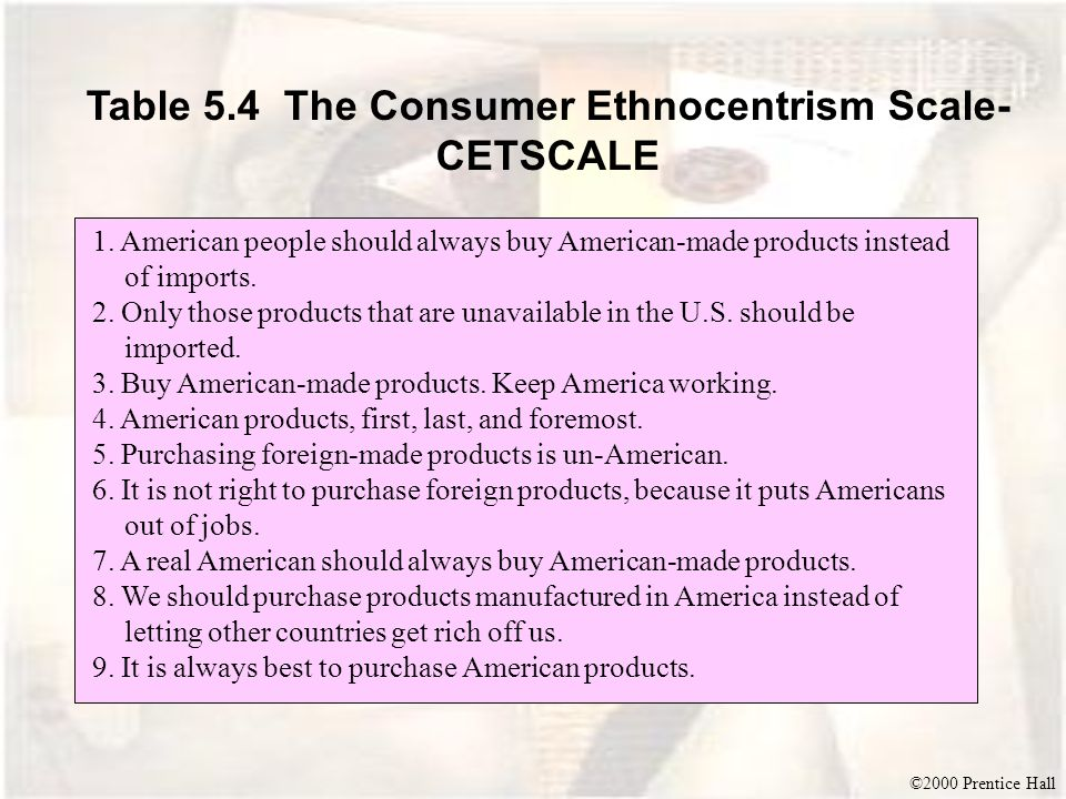 Table 5.4 The Consumer Ethnocentrism Scale-CETSCALE