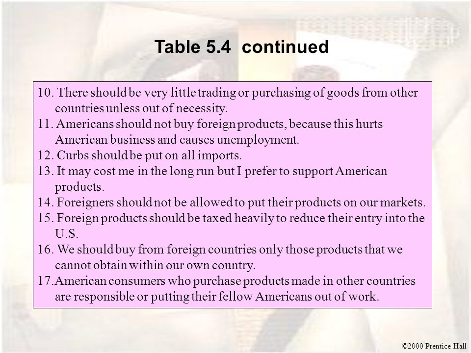 Table 5.4 continued 10. There should be very little trading or purchasing of goods from other countries unless out of necessity.