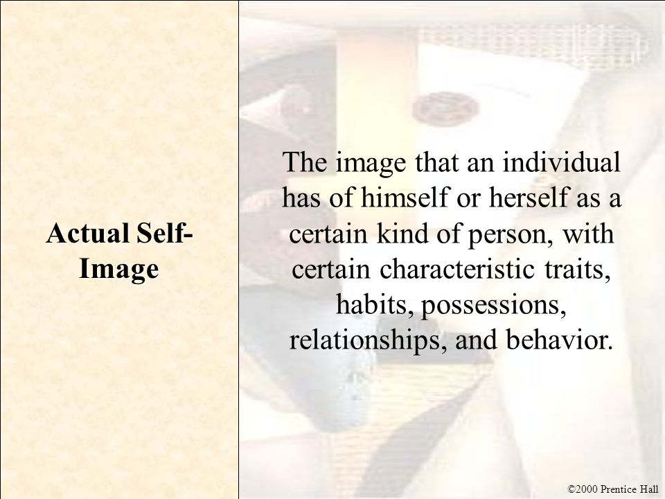 Actual Self-Image