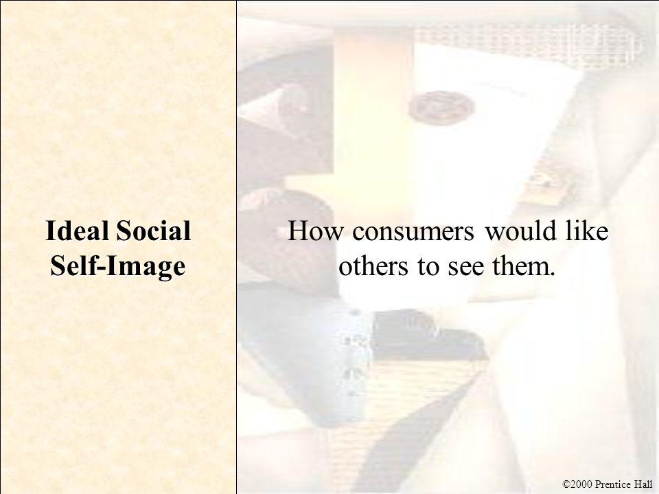 Ideal Social Self-Image