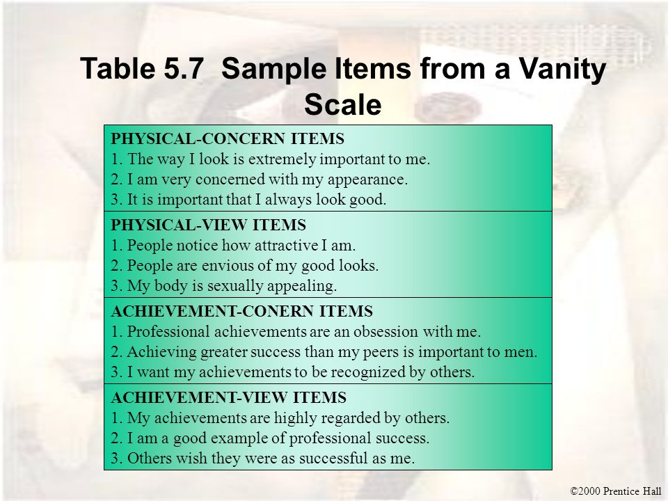 Table 5.7 Sample Items from a Vanity Scale