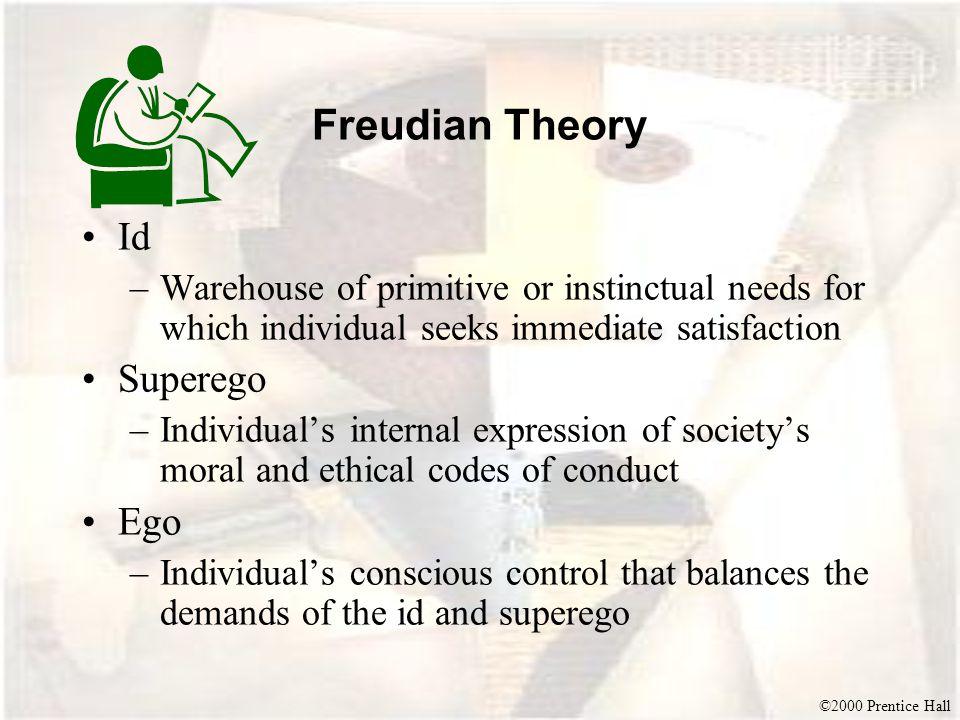 Freudian Theory Id Superego Ego