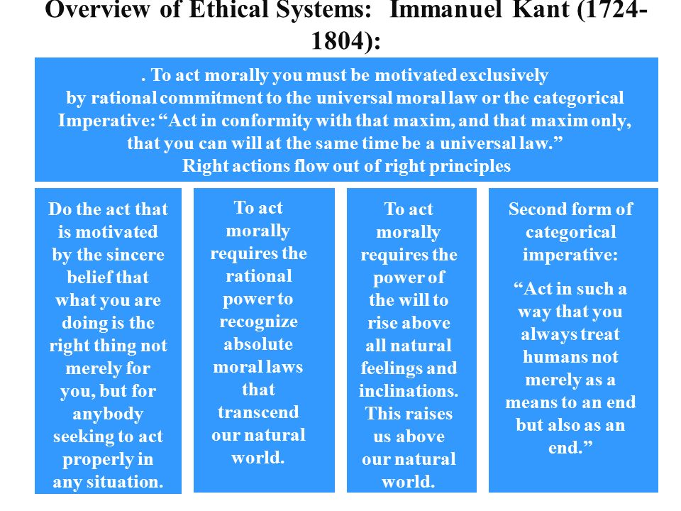 the ethical systems of kant and Ethics - the history of western ethics: the other great ethical system to hegel also believed that he had rectified another key weakness in kant's ethics.