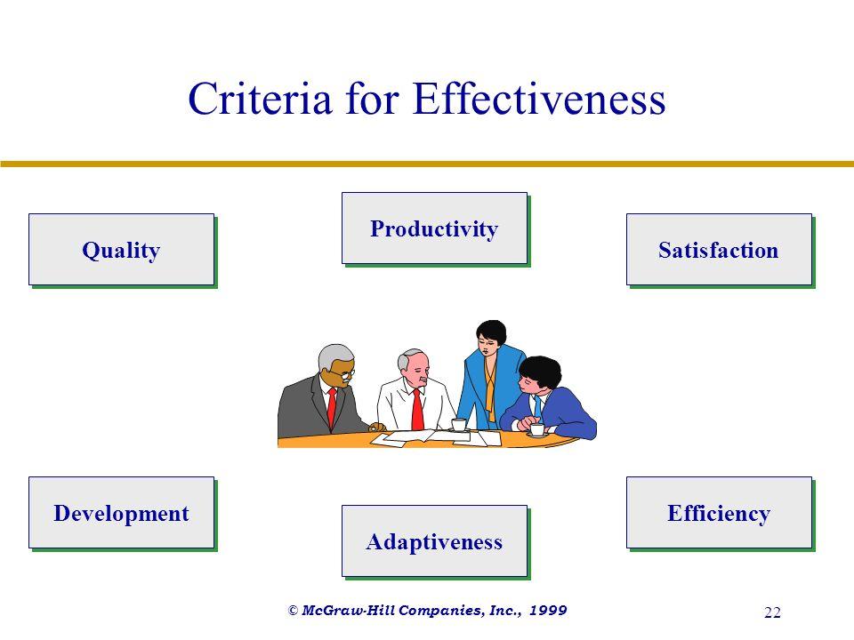 Criteria for Effectiveness