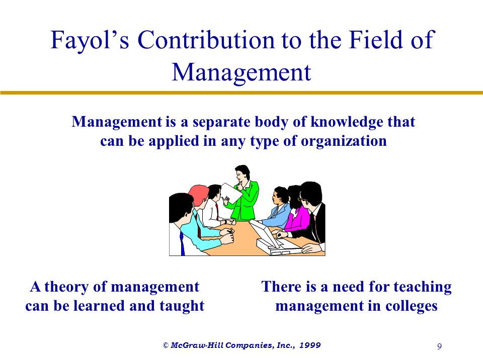 Fayol's Contribution to the Field of Management