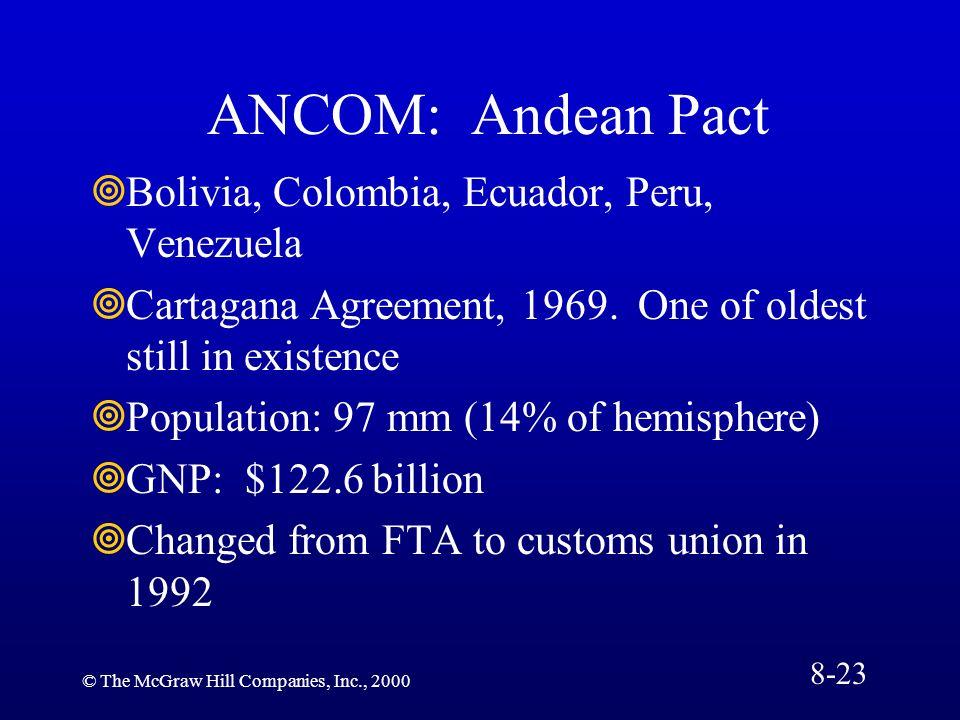 ANCOM: Andean Pact Bolivia, Colombia, Ecuador, Peru, Venezuela