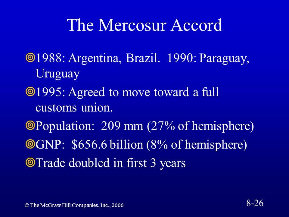 The Mercosur Accord 1988: Argentina, Brazil. 1990: Paraguay, Uruguay