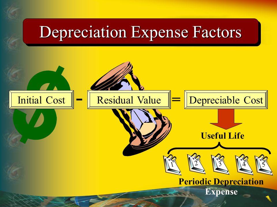 Depreciation Expense Factors