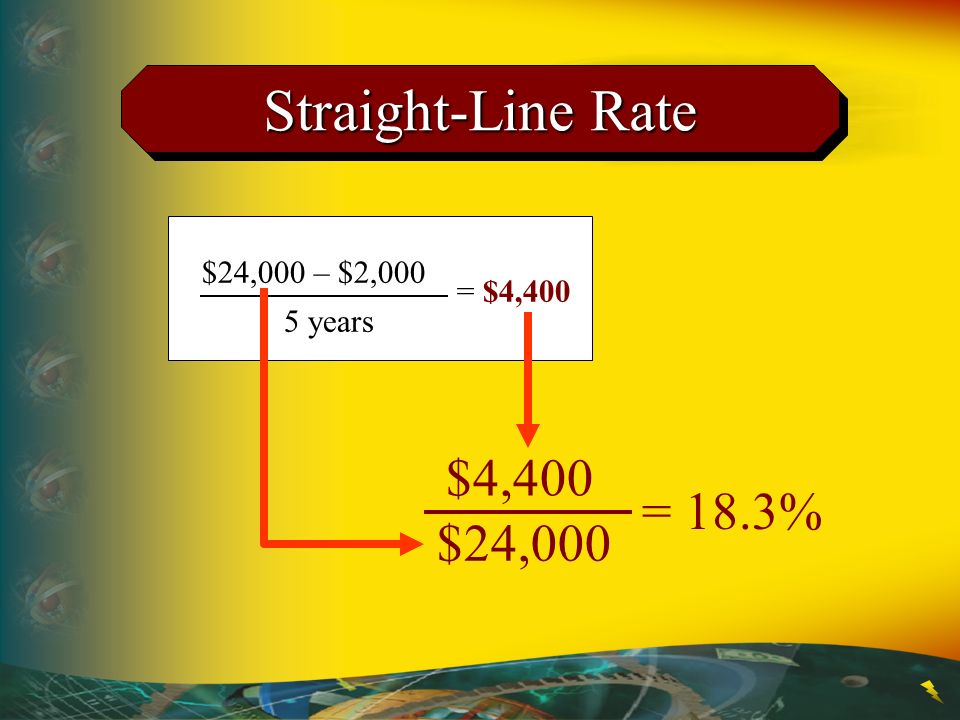 $24,000 – $2,000 Straight-Line Rate = $4,400 $4,400 = 18.3% $24,000