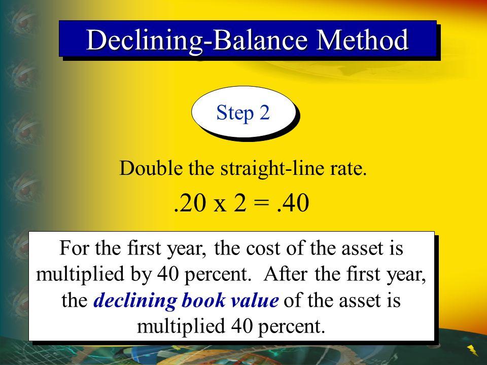 Declining-Balance Method