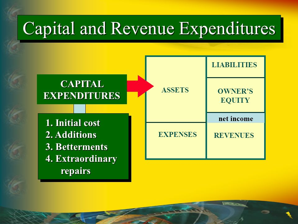 Capital and Revenue Expenditures