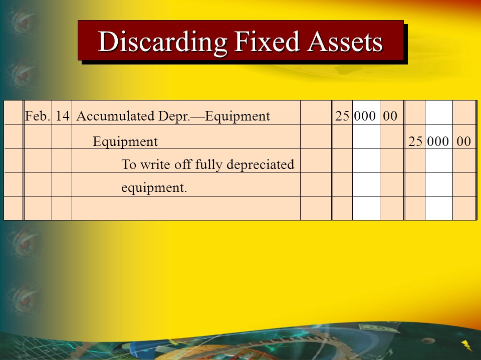 Discarding Fixed Assets
