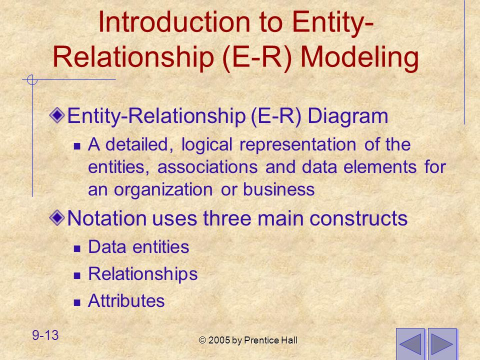 Introduction to Entity-Relationship (E-R) Modeling