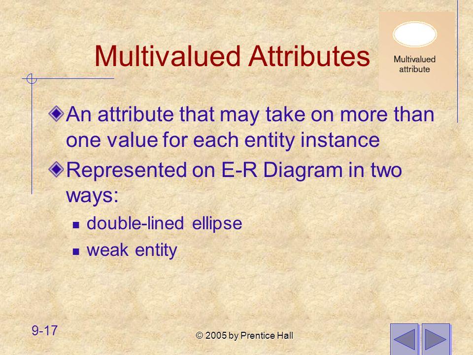 Multivalued Attributes