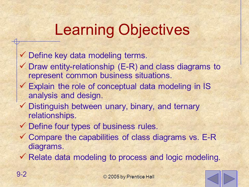 Learning Objectives Define key data modeling terms.
