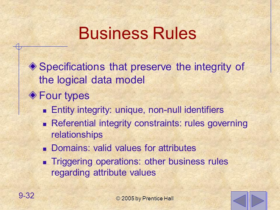 Business Rules Specifications that preserve the integrity of the logical data model. Four types. Entity integrity: unique, non-null identifiers.