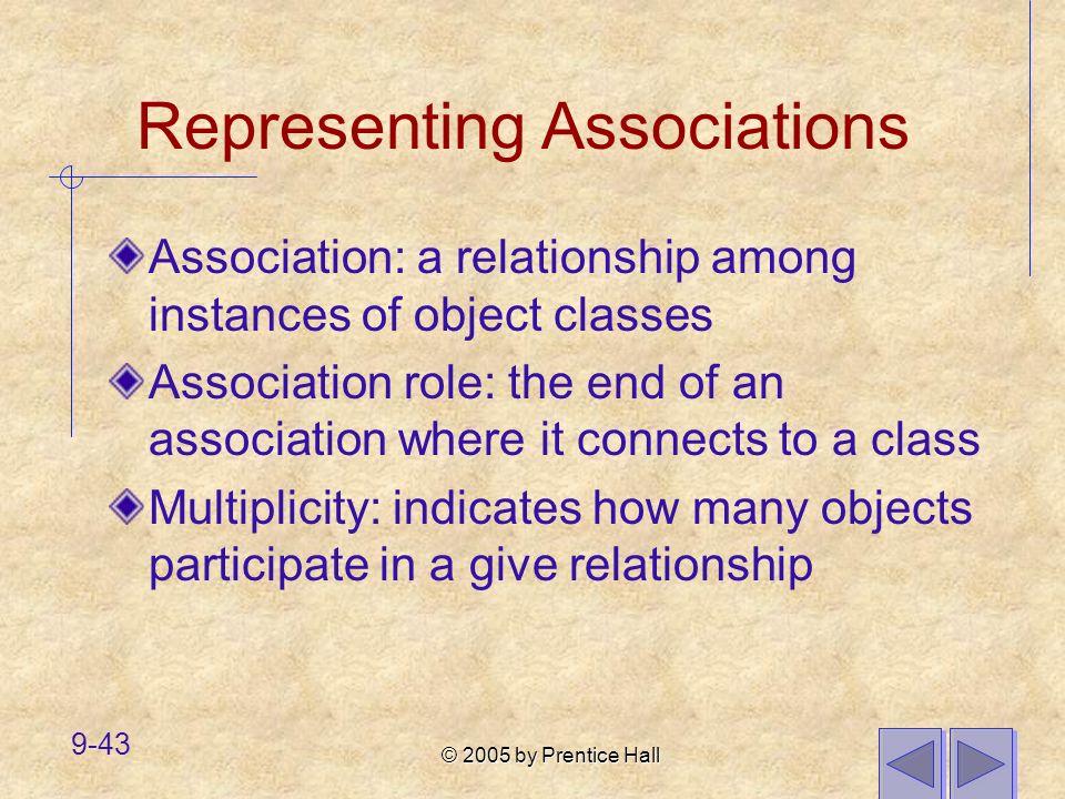 Representing Associations