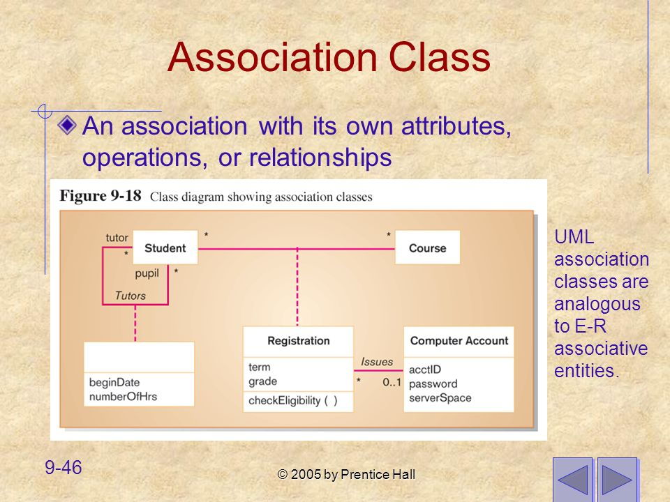 Association Class An association with its own attributes, operations, or relationships.