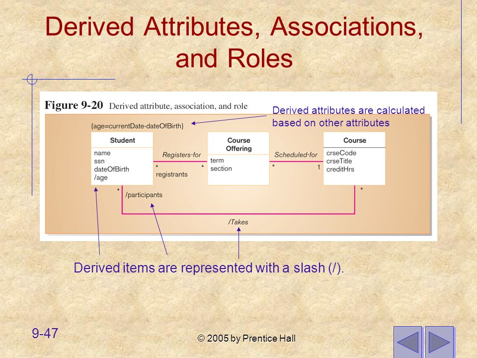 Derived Attributes, Associations, and Roles