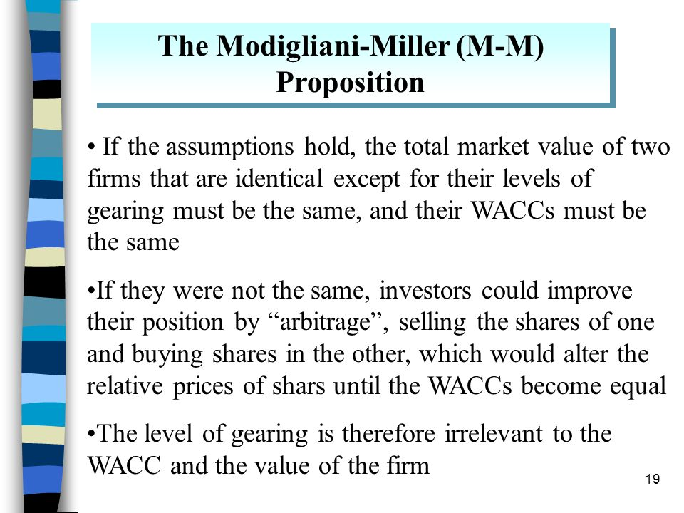 The Modigliani-Miller (M-M) Proposition