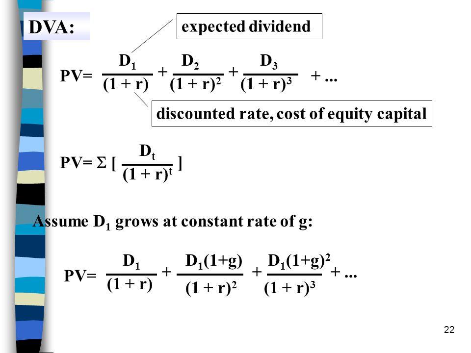 DVA: expected dividend D1 D2 D3 + + PV= + ... (1 + r) (1 + r)2