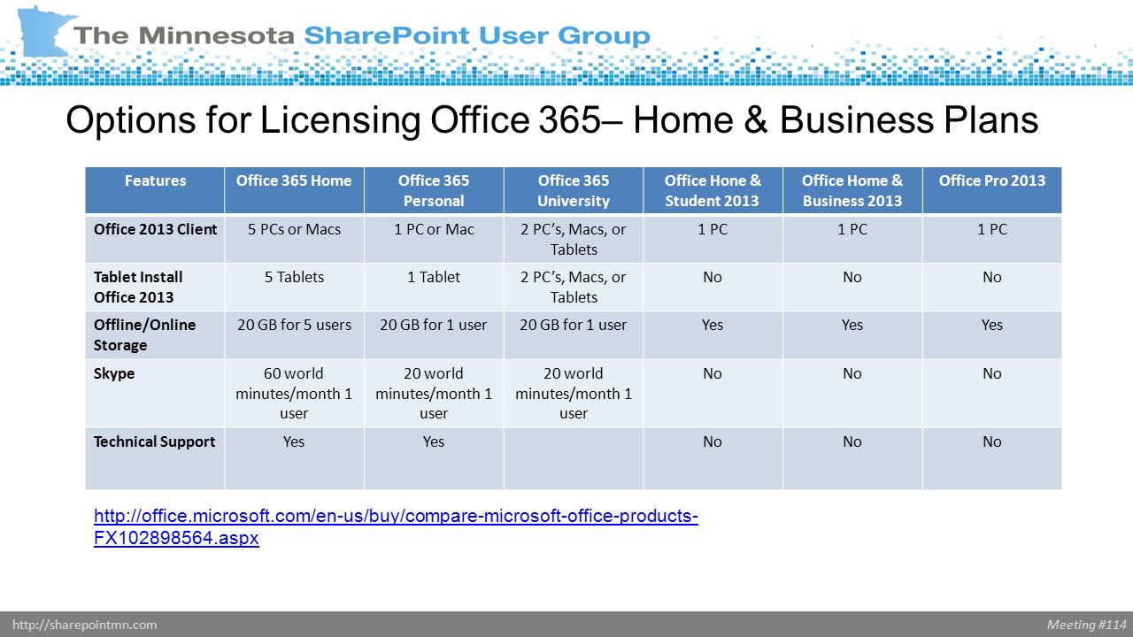 What you need to know about office ppt download - Upgrade office 2013 home and business to professional ...