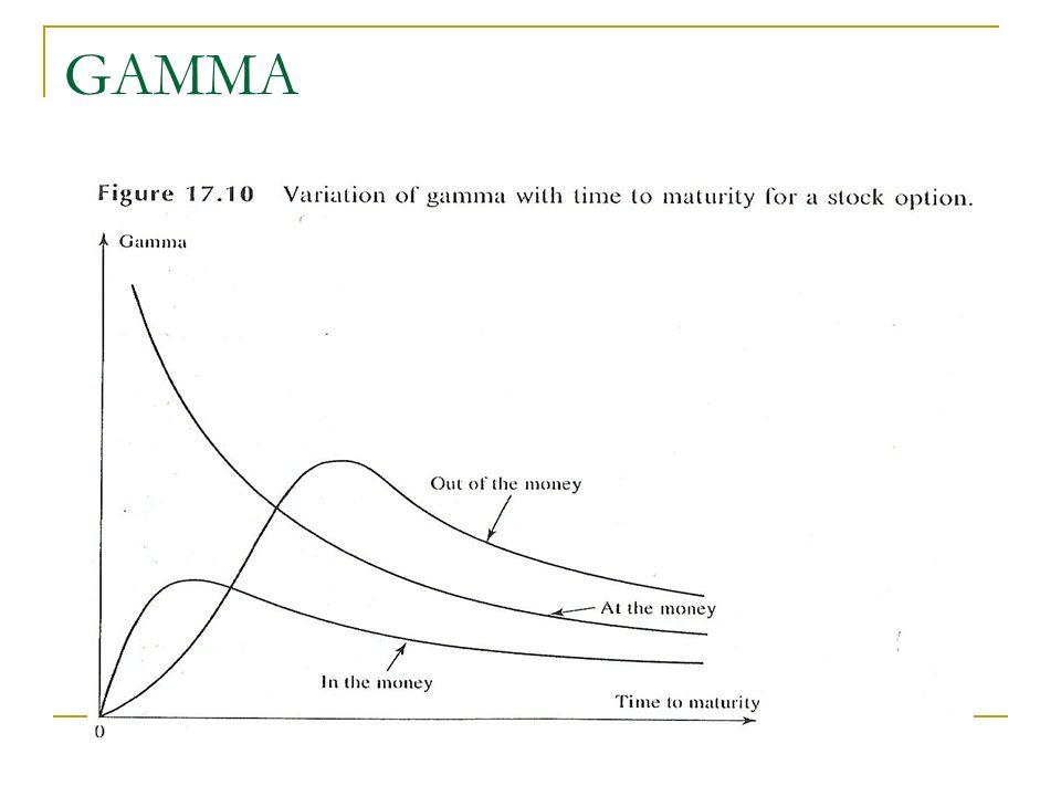 delta gamma theta relationship problems