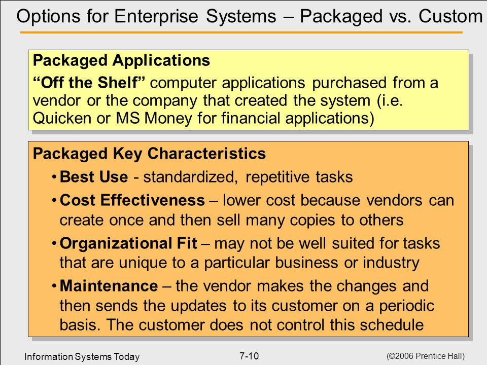Options for Enterprise Systems – Packaged vs. Custom