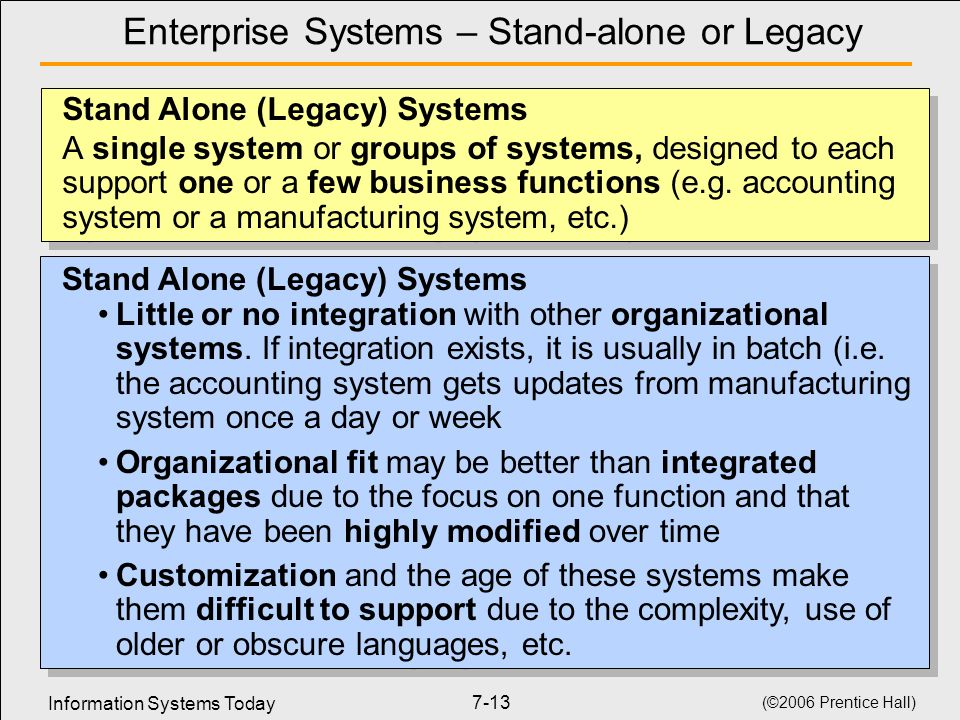 Enterprise Systems – Stand-alone or Legacy