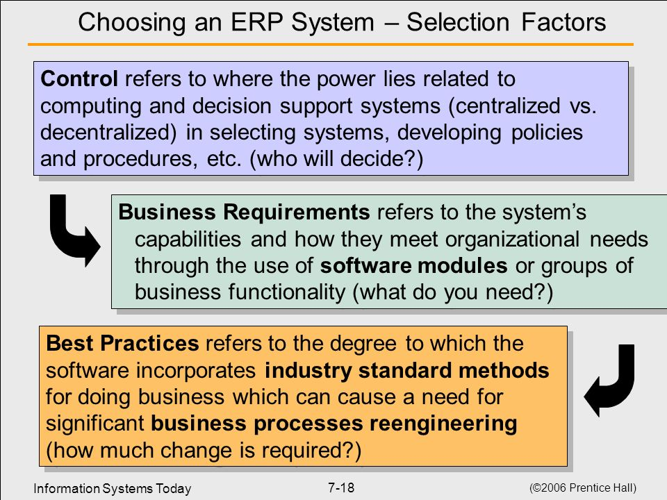 Choosing an ERP System – Selection Factors