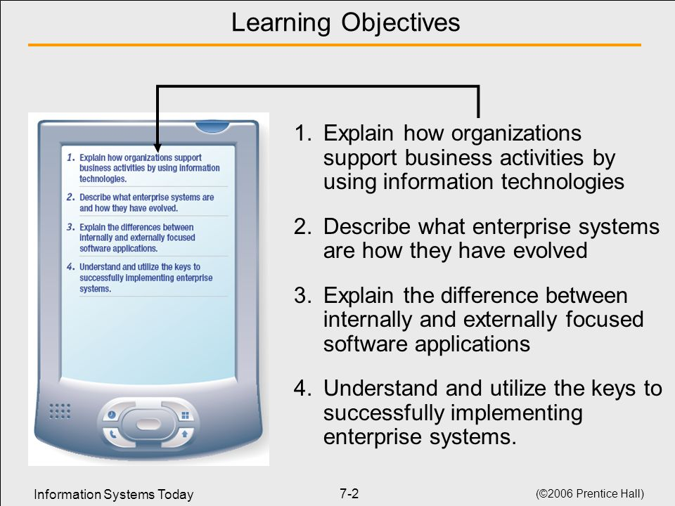 Learning Objectives 1. Explain how organizations support business activities by using information technologies.
