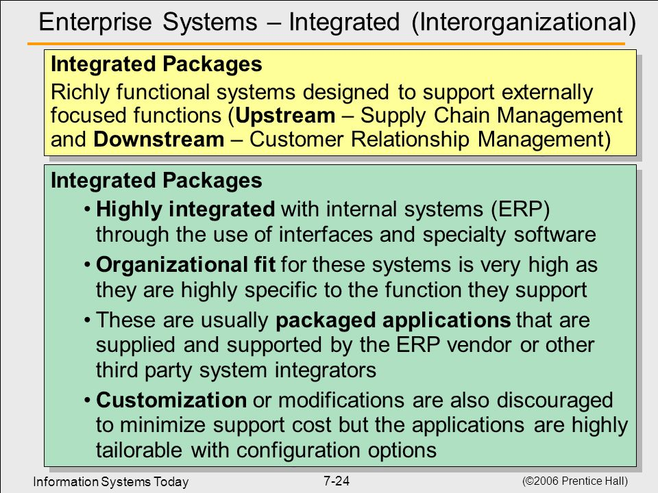 Enterprise Systems – Integrated (Interorganizational)